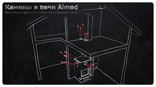 видео Воздушное отопление - системы...