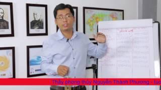 Phong Thủy kích hoạt Tài Lộc.P2 - Thầy Phong Thủy Nguyễn Thành Phương (Tường Minh Phong Thủy)