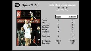Edberg vs Ivanisevic (Sydney 1991) semifinal