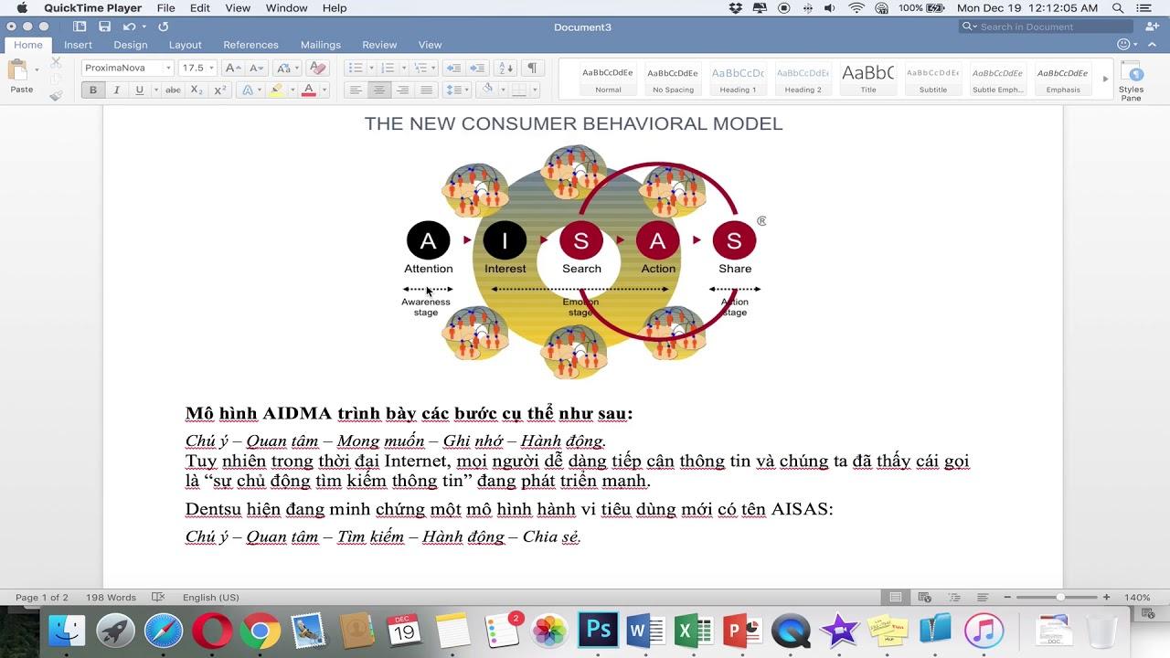 KH5-Marketing trong BĐS| Bài Giảng 2: Nghiên cứu về mô hình AISAS