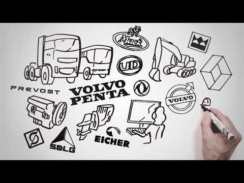 The story of the Volvo Group