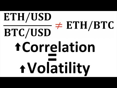 Trading Pair Discrepancy Opportunity and how High Correlations in Crypto are Magnifying Risk