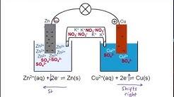 KAC32.17 - Electrochemistry: The Role of the Salt Bridge