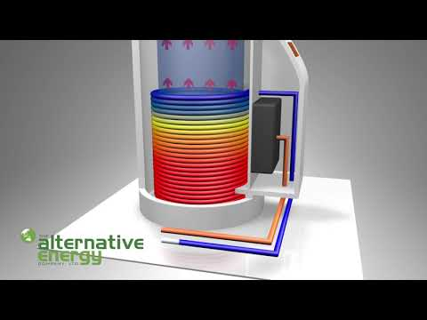 Thermodynamic Solar Hot Water -  How it works!