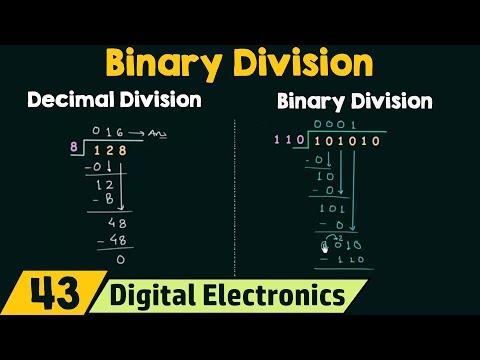 binare 24 nr opțiuni binare pip