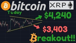 BREAKOUT TODAY?! Targets & Lines To Watch | Ethereum & XRP Analysis