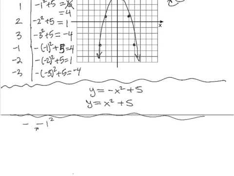 2 1 Cartesian Coordinate System