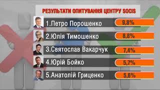видео Кто баллотируется в президенты России 2018 последние новости. Вся сводка информации.