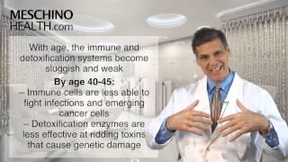Optimal Living Program Chapter Five: Detox and Immune System in Cancer Risk