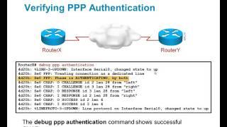 Cisco   61   Point to Point Protocol