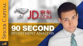 JD.com (JD) Stock: 90-second ⏲️ Investment Analysis