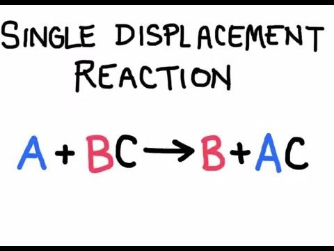 Predicting Products Of Chemical Reactions Single Displacment Youtube