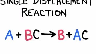 Predicting Products of Chemical Reactions: Single Displacment
