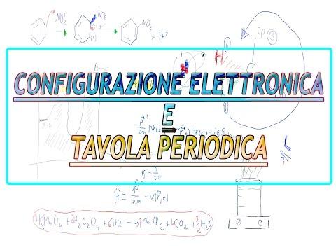 Configurazione buzzpls com - Tavola periodica configurazione elettronica ...
