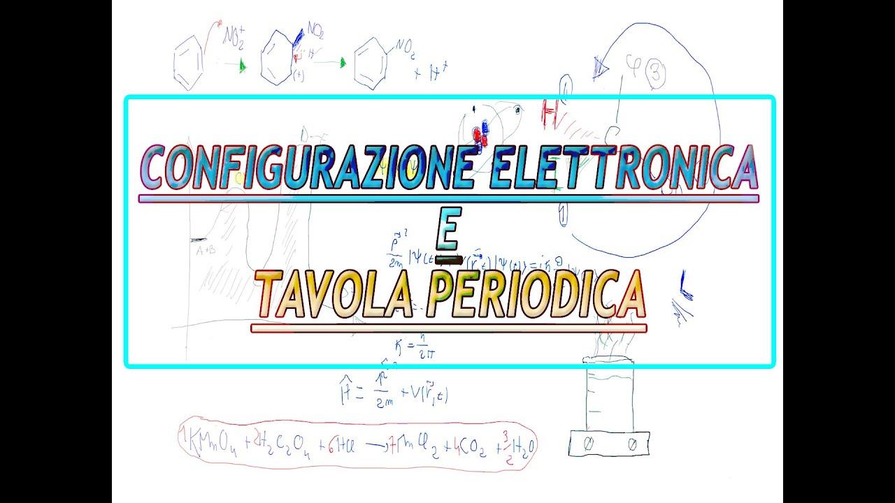 Configurazione elettronica e tavola periodica youtube - Tavola periodica per bambini ...