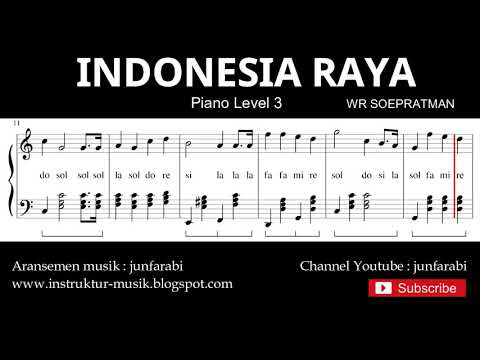Indonesia Raya Not Balok Piano Level 3 - Lagu Wajib Nasional