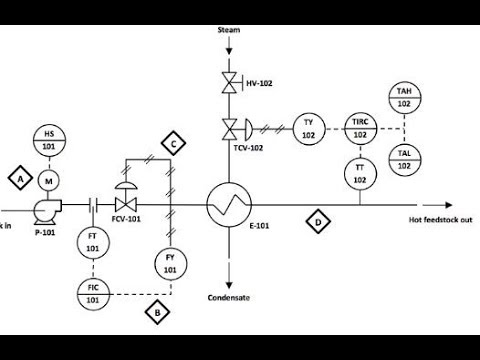 Create Simple P&ID (Piping & Instrument Diagram) - a Loop Flow Control Valve