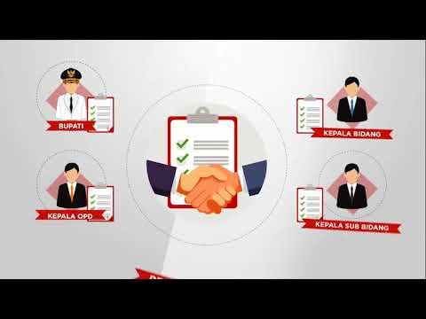 Organisasi Perangkat Daerah yang Efektif dan Efisien