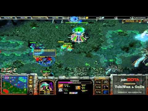Group E: Pacific vs SiC, SMM 2012
