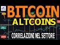 Bitcoin 16k Verranno Rotti?? - YouTube