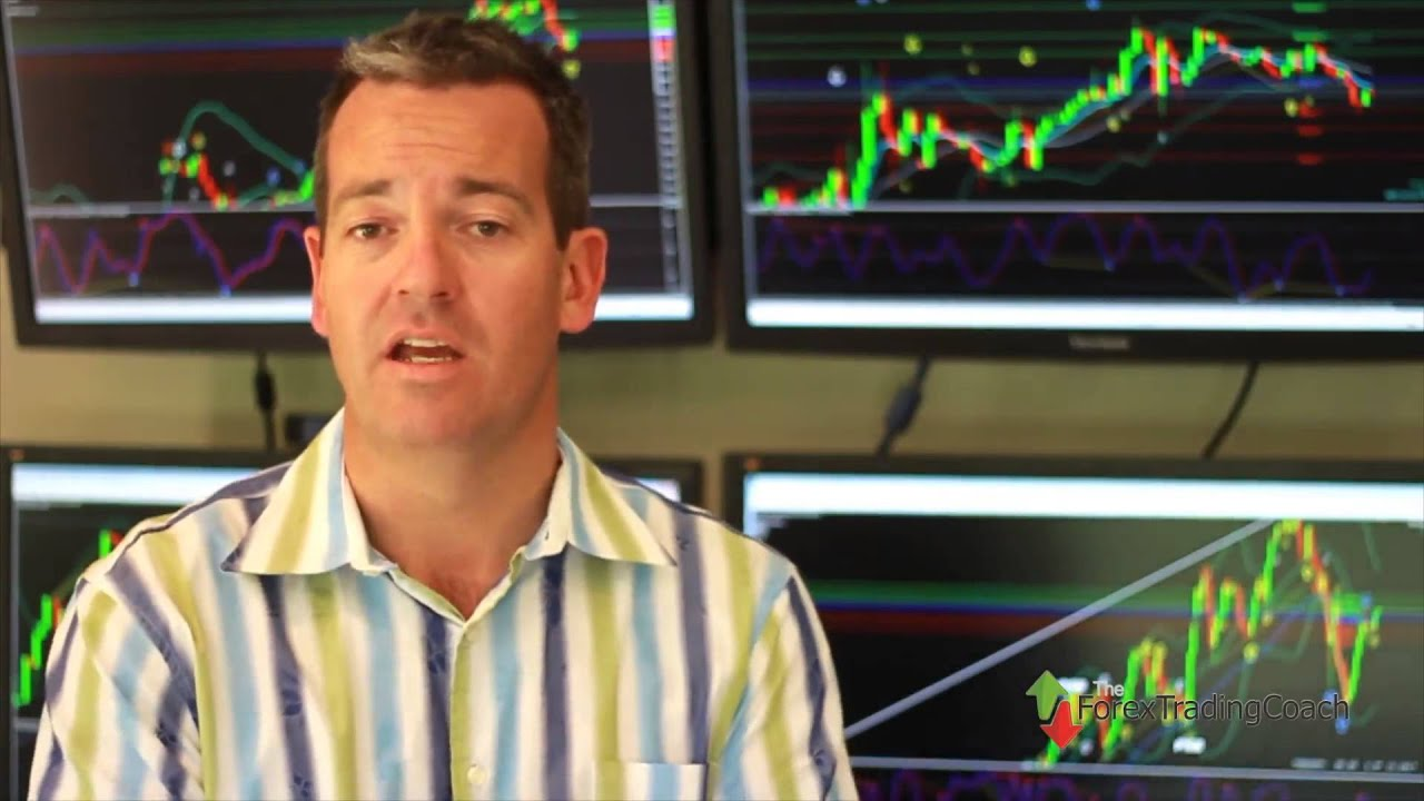 Do indicators work in forex
