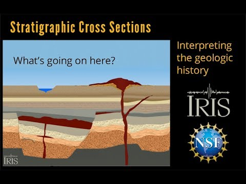 geologic dating laws