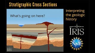 Stratigraphic Cross Section—Interpreting the Geology (Educational)
