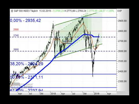 S&P500 - Kurs auf 2.800 Punkte? - Chart Flash 18.02.2019