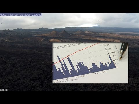 Mauna Loa Earthquake Swarm Detected (June 5, 2016)