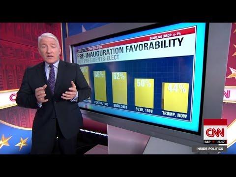 WORLD NEWS | CNN poll shows Trump at historic poll