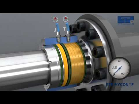Installation Instructions for Hycon Shaft-Flange Bushings from ETP