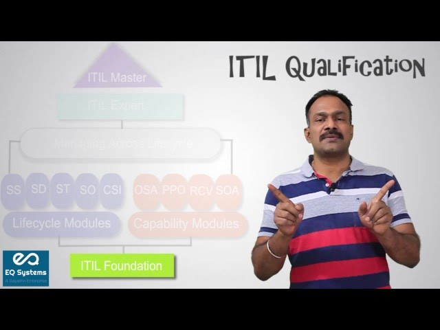 ITIL Qualification - eQSystems(ITIL, PRINCE2, COBIT5.0 and SCRUM)