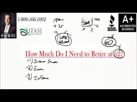 retiring-at-age-62-pros-and-cons
