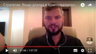 видео Виды бизнес-стратегий