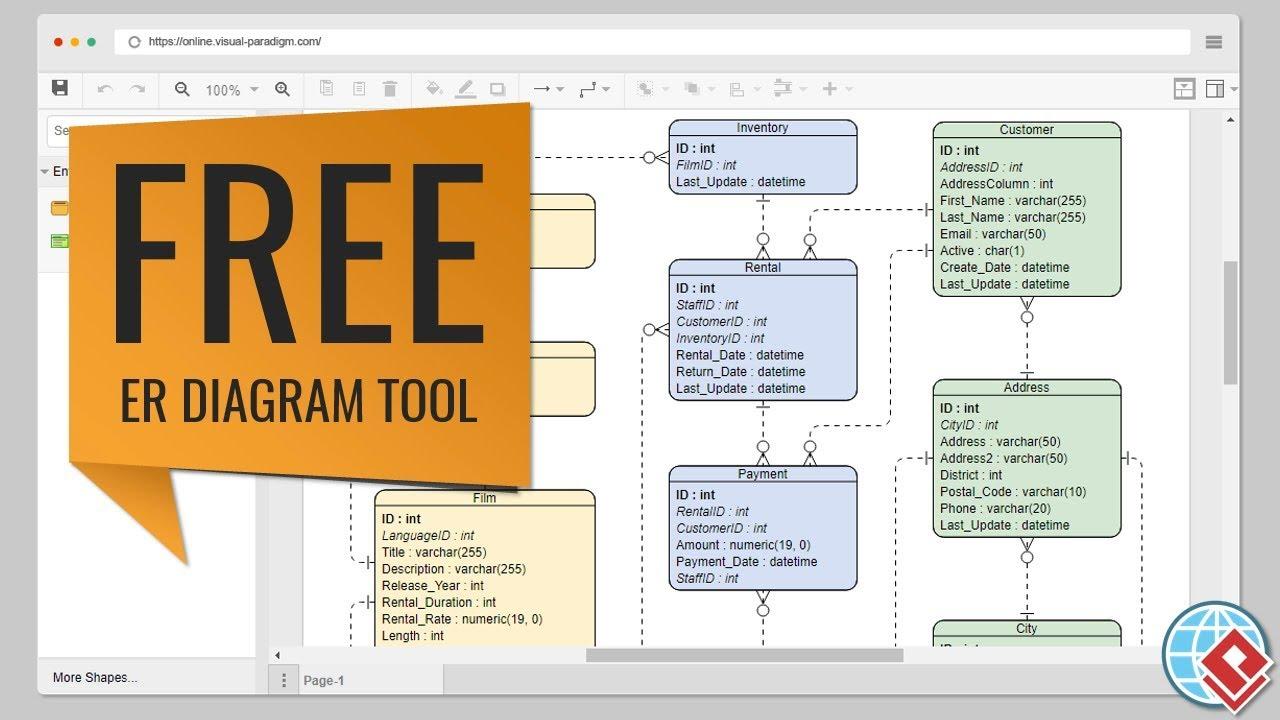 free er diagram erd tool [ 1280 x 720 Pixel ]