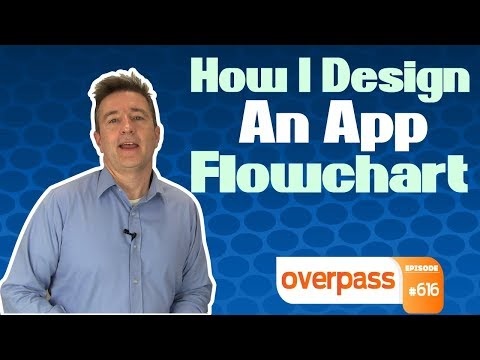 How I Design An App Flowchart