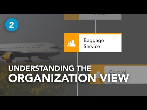 Understanding the ORGANIZATION VIEW with ARIS - Part 2/5
