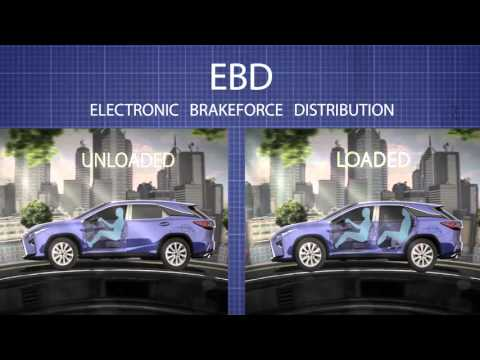ABS, EBD, BA (Automatic Braking System, Electronic Brake Distribution, Brake Assist)