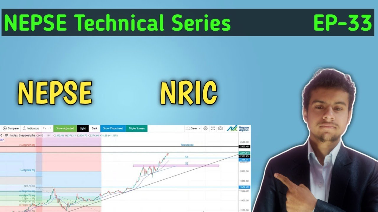 NEPSE Technical | NRIC Analysis | Important Market Update | Ep 33 | 2021-01-23|