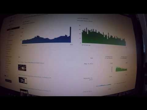 YouTube Analytics Real Time Views