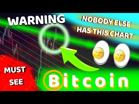 BITCOIN HAS LESS THAN 7 HOURS TO DO THIS! HUGE WARNING!!! – MOST BULLISH SIGN SINCE 2017!!!!