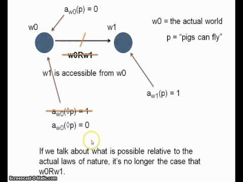 Modal logic 1.1 - system K - introduction