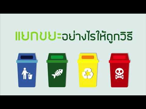 ลดและคัดแยกขยะมูลฝอย เพื่อสร้างสุขอนามัยและสิ่งแวดล้อมที่ดี