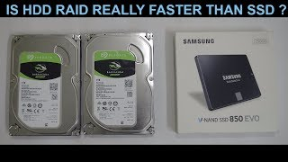 SSD vs HDD RAID | Gaming & Application Performance | Comparison Test