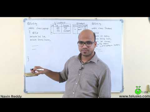 #12-hibernate-tutorial-|-mapping-relations-theory