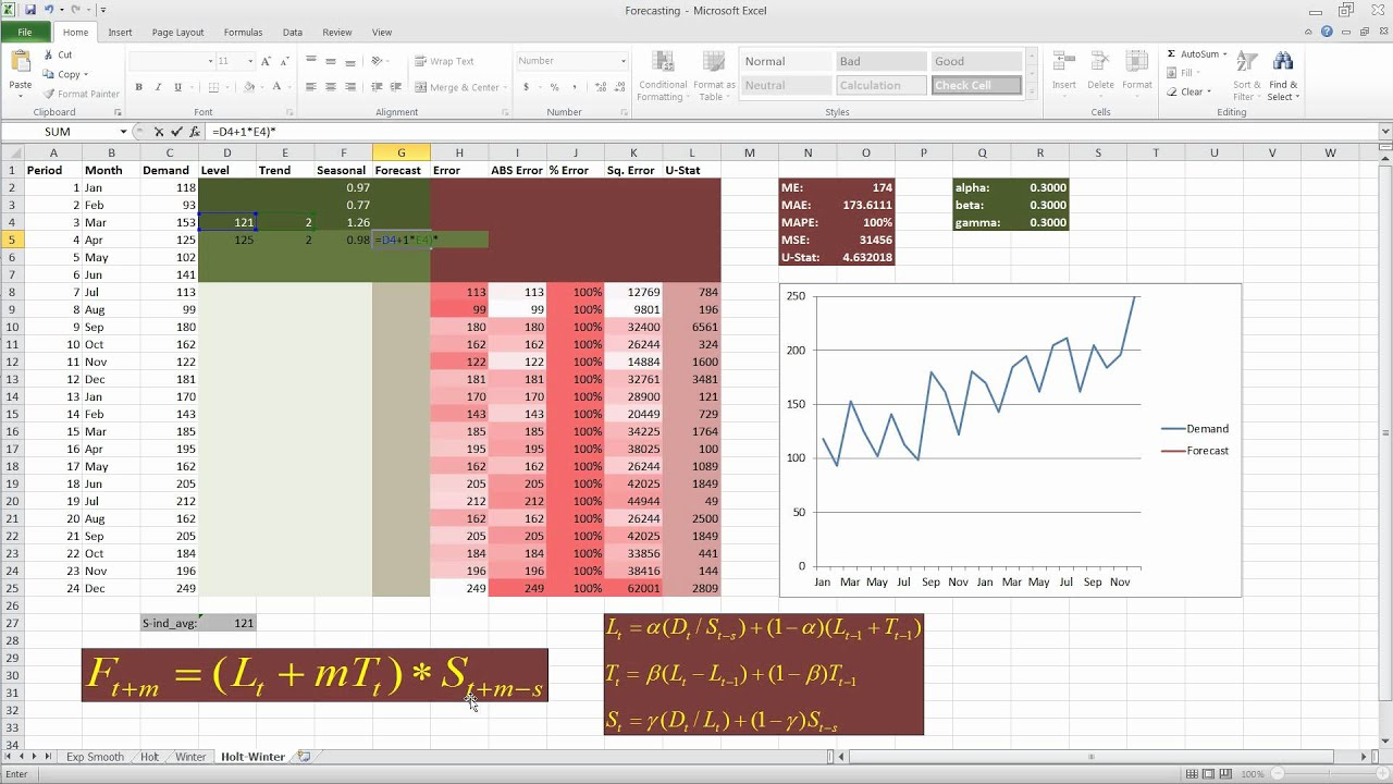 Forecasting in Excel using the Holt-Winter technique - YouTube