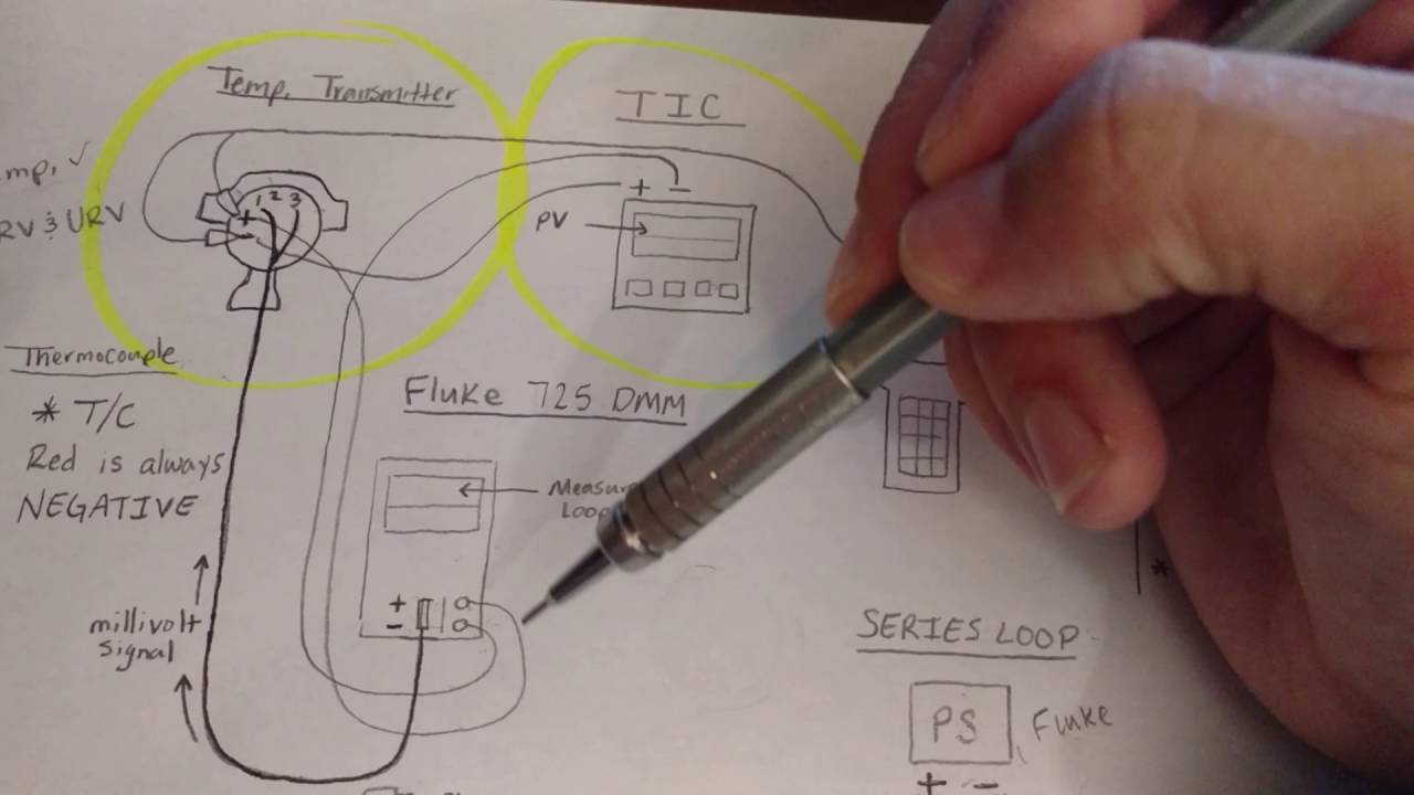 How to test a temperature transmitter and TIC. Temperature Transmitter Wiring Diagram With Loop on