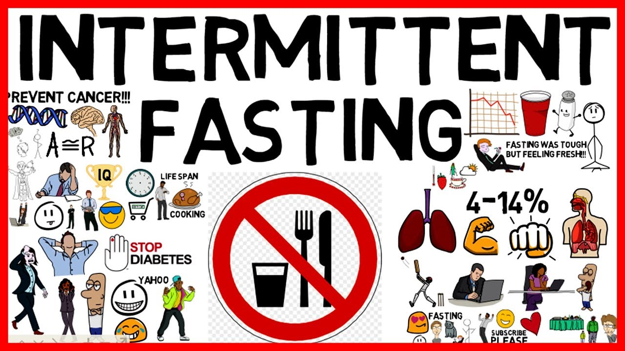 BENEFITS OF INTERMITTENT FASTING - Animated