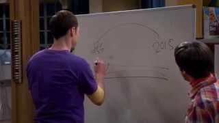 The Big Bang Theory: Debunking Verb Tense of the Future thumbnail