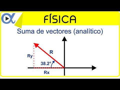 ¿Sabes calcular las ecuaciones paramétricas y vectorial de una recta? (en 3D) from YouTube · Duration:  7 minutes 19 seconds